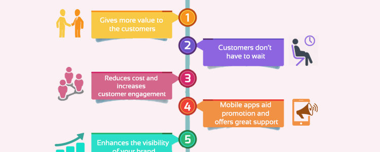 Using Apps to improve your business process